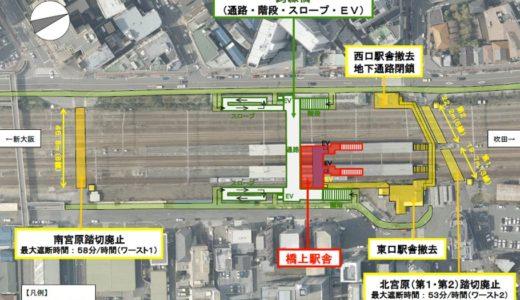 JR京都線の東淀川駅の橋上駅舎化計画が判明!日本で2番目に長い「開かずの踏切」が解消される