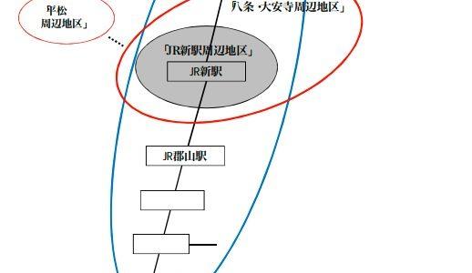 大和路線のJR奈良駅と郡山駅間に新駅が誕生!「JR新駅周辺地区」における奈良 ・奈良市とJR西日本が連携協定を締結!