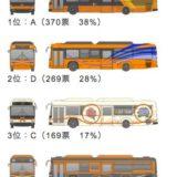 Osaka Metro今里筋線延伸部のBRT社会実験路線、愛称は「いまざとライナー」、デザイン案はA案に決定!