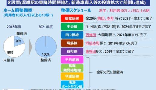 Osaka Metro(大阪メトロ)が2021年度までに、利用者10万人/日以上の全10駅及び御堂筋線全駅へホーム柵を設置すると発表!