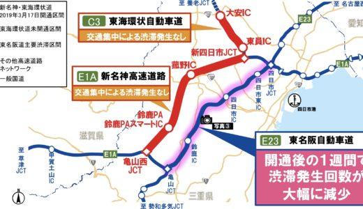 新名神三重区間(新四日市JCT~亀山西JCT)の開通により東名阪道の渋滞が1/4に減少!