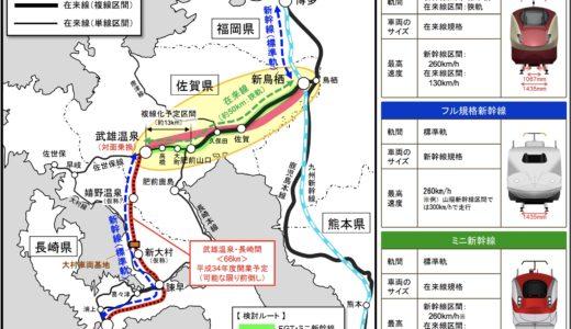 九州新幹線長崎ルート 新たな建設費の試算。フル規格は年間86億円の黒字、ミニは1億円の黒字