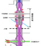 京奈和自動車道ー大和御所道路の橿原北~橿原高田間4.4kmの工事が進行中