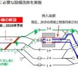 JR西日本がJRゆめ咲線(桜島線)の輸送力強化・混雑緩和策を発表!