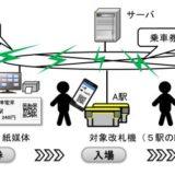 阪神電車がQRコード乗車券の実証実験を 「大阪梅田、野田、尼崎、西宮、神戸三宮」の5駅で実施!