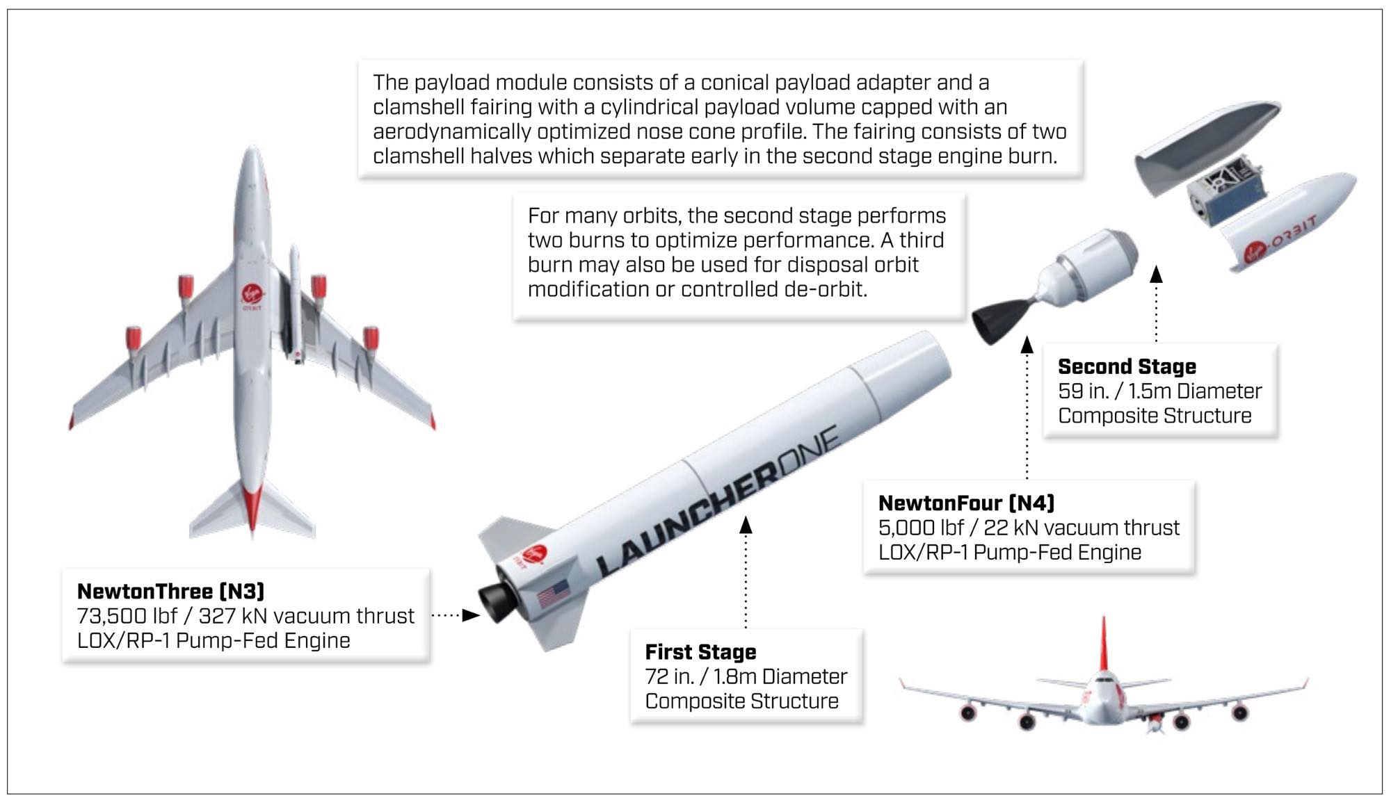 大分空港がアジア初の水平型宇宙港に!Virgin Orbitと大分県が提携し2022年打ち上げへ | Re-urbanization -再都市化-