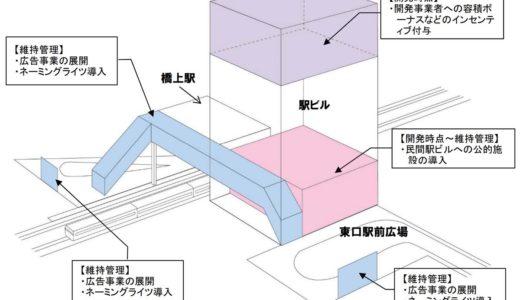 JR向日町駅前に地上36階建て総戸数300戸のタワーマンション構想!4.8万㎡の再開発ビル整備へ