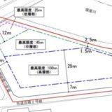 大阪・天満橋の日経旧大阪本社ビル跡地は高さ100m!容積率を800%に緩和し超高層の複合施設を整備