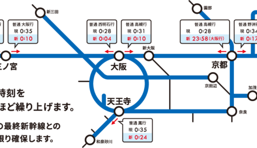 JR西日本が終電繰り上げを具体的に発表。最終列車の時刻を概ね10〜30分ほど繰り上げ実施【2021年3月13日から】
