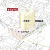 青森県弘前市中心街の土手町地区に20階建て複合施設を建設へ!