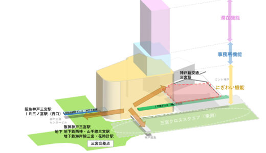 JR三ノ宮新駅ビルは高さ160m!神戸市・JR西日本・URが連携協力協定を締結し事業を推進【2029年度開業予定】